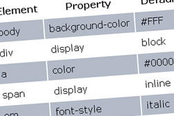 HTML Table with CSS Zebra Striping, Alternating Row Colors