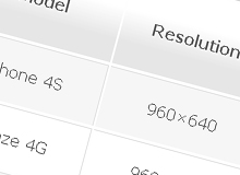 List of Tablet and Smartphone Resolutions and Screen Sizes